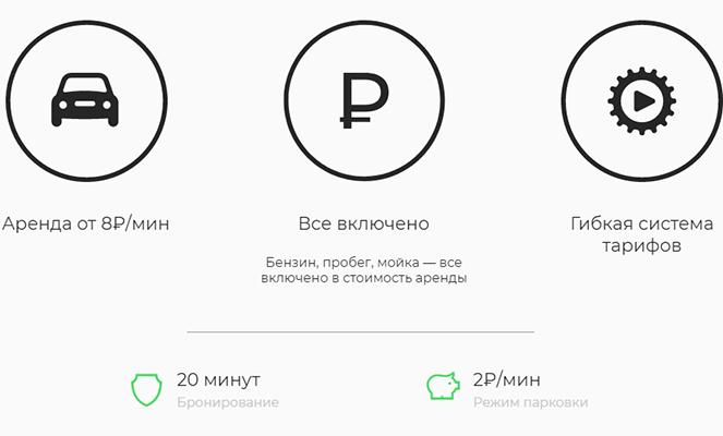 Тариф 8 рублей/мин